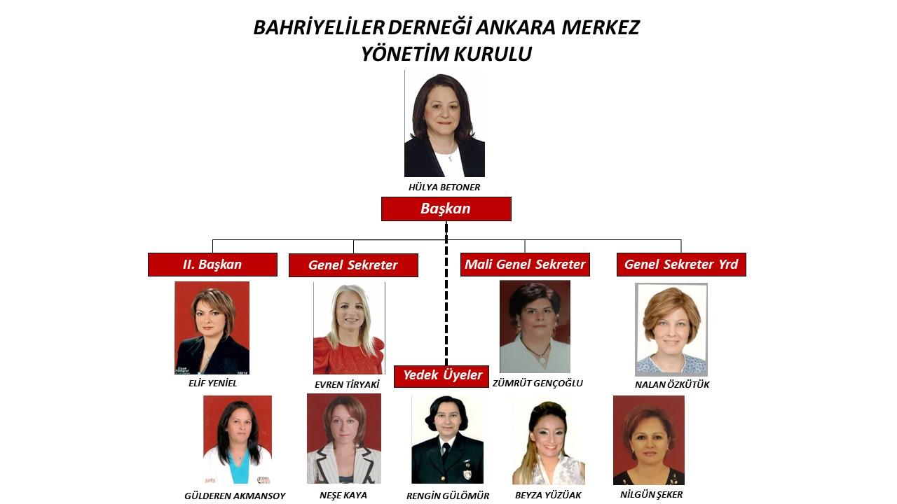 Yönetim 2018